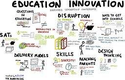 By Willow Brugh (education innovation) [CC BY-SA 2.0 (http://creativecommons.org/licenses/by-sa/2.0)], via Wikimedia Commons